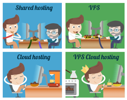 Hosting service difference